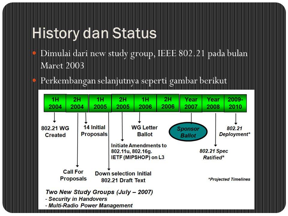 History dan Status Dimulai dari new study group, IEEE 802.21 pada bulan Maret 2003 Perkembangan selanjutnya seperti gambar berikut