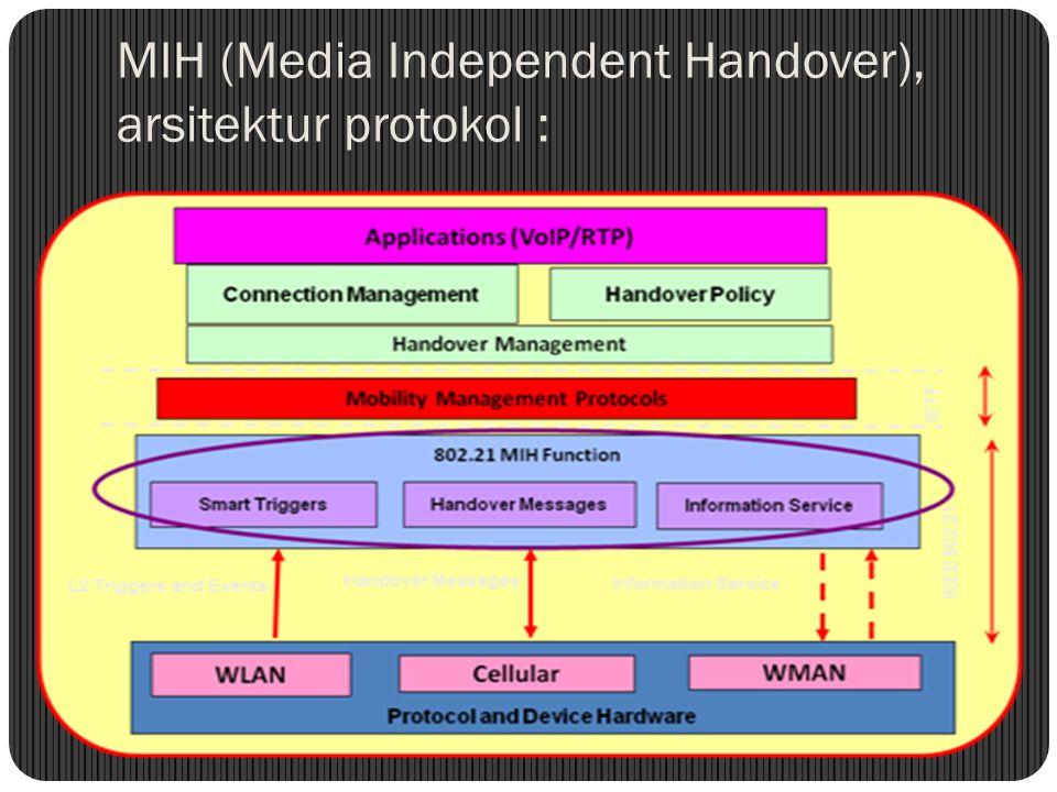 MIH (Media Independent Handover), arsitektur protokol :