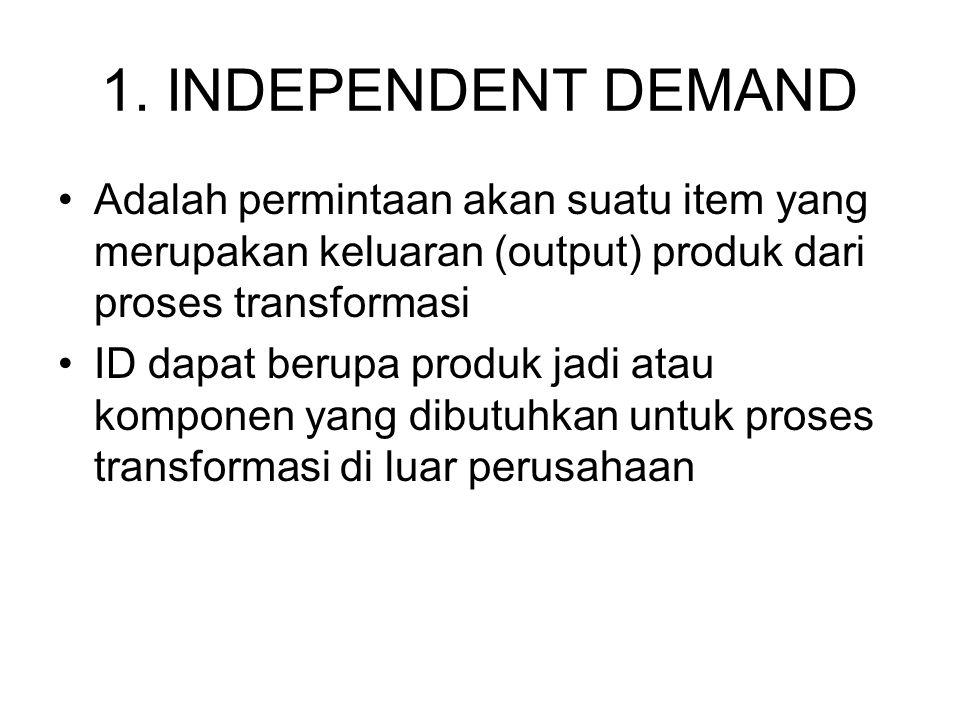 1. INDEPENDENT DEMAND Adalah permintaan akan suatu item yang merupakan keluaran (output) produk dari proses transformasi ID dapat berupa produk jadi a