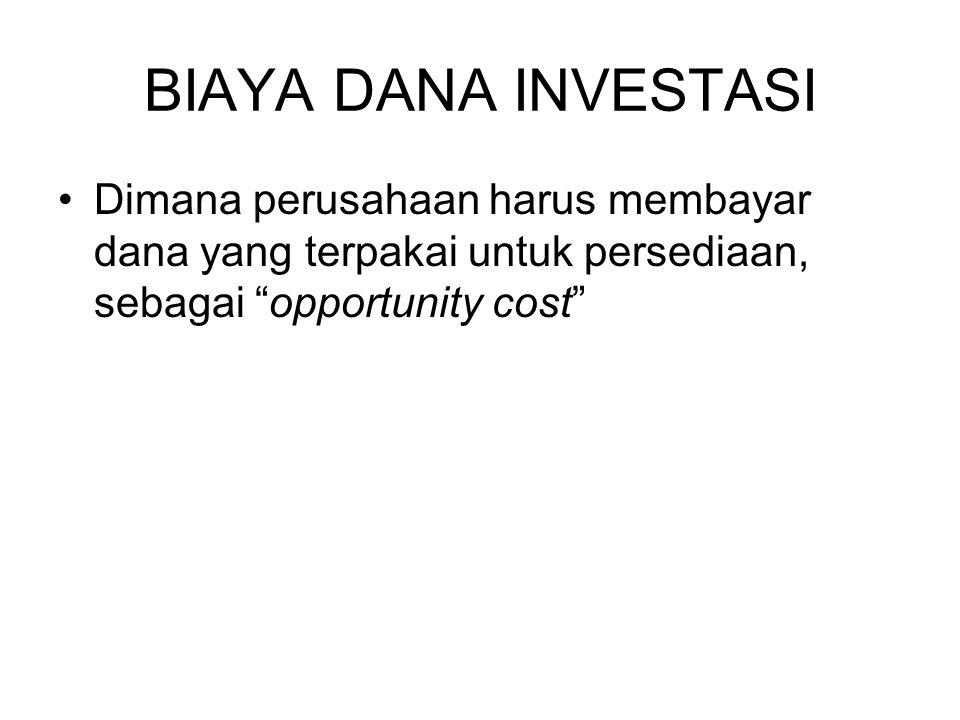 BIAYA DANA INVESTASI Dimana perusahaan harus membayar dana yang terpakai untuk persediaan, sebagai opportunity cost