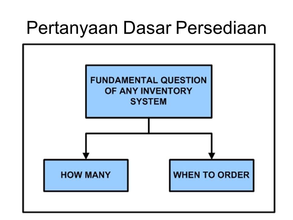 Pertanyaan Dasar Persediaan