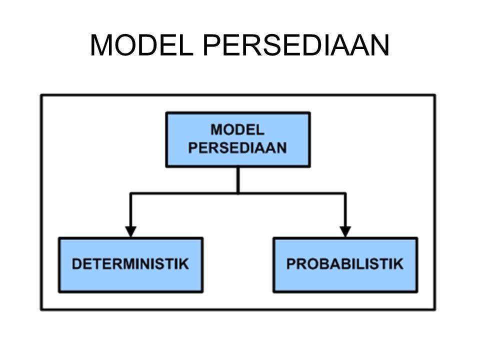 MODEL PERSEDIAAN