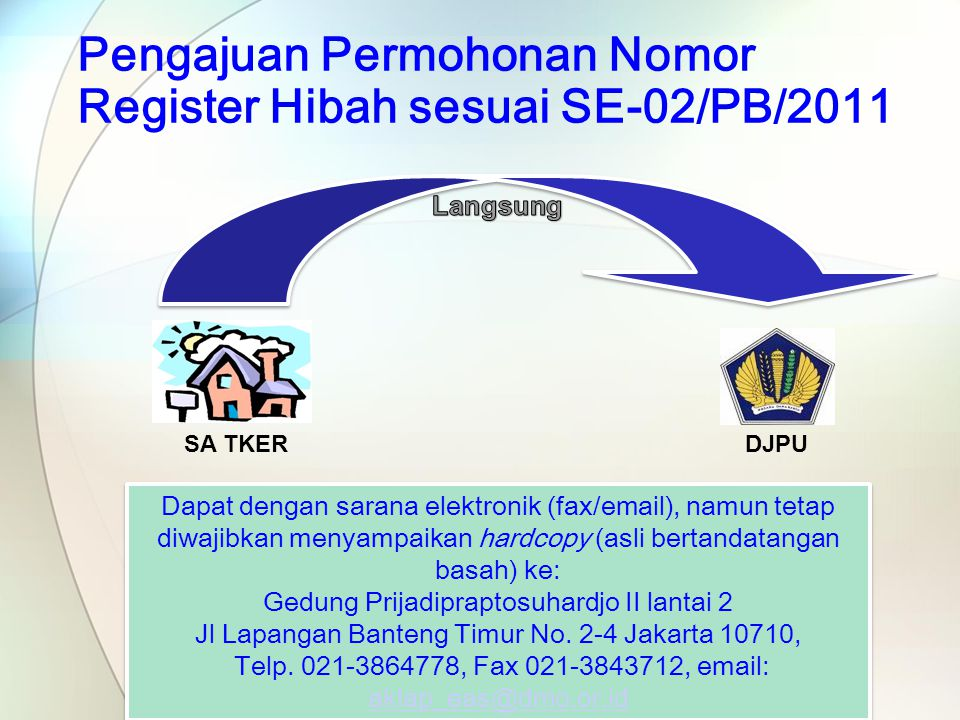 Pengajuan Permohonan Nomor Register Hibah sesuai SE-02/PB/2011 Dapat dengan sarana elektronik (fax/email), namun tetap diwajibkan menyampaikan hardcop