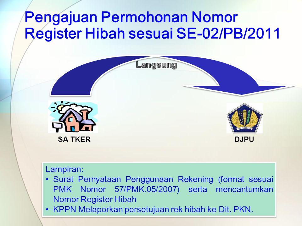 Pengajuan Permohonan Nomor Register Hibah sesuai SE-02/PB/2011 Lampiran: Surat Pernyataan Penggunaan Rekening (format sesuai PMK Nomor 57/PMK.05/2007)