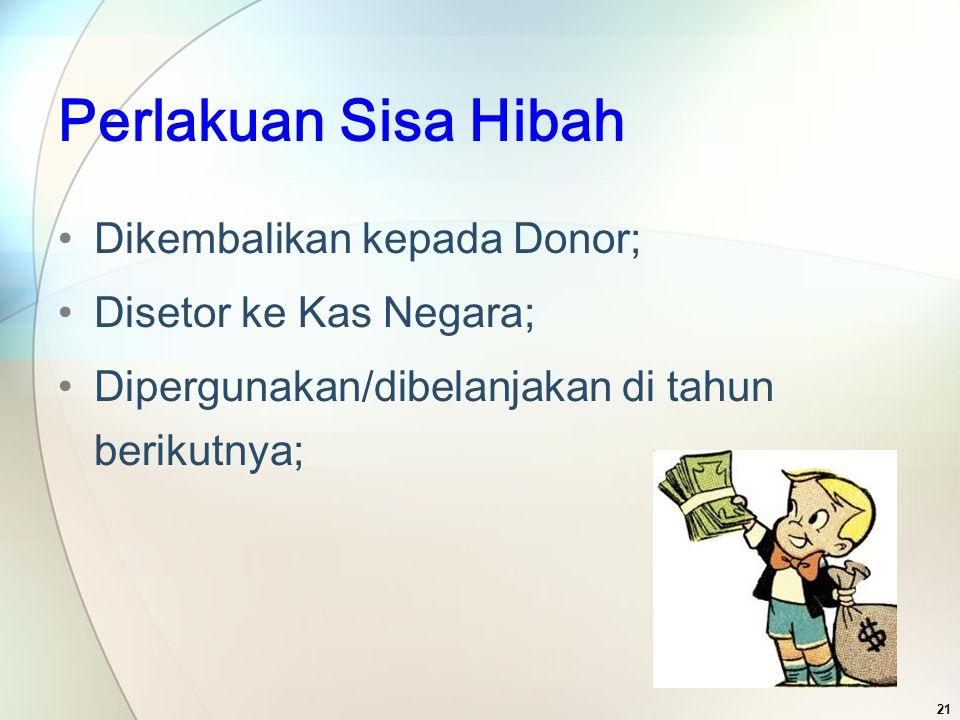 Perlakuan Sisa Hibah Dikembalikan kepada Donor; Disetor ke Kas Negara; Dipergunakan/dibelanjakan di tahun berikutnya; 21