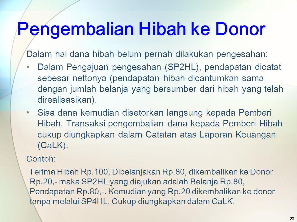Pengembalian Hibah ke Donor Dalam hal dana hibah belum pernah dilakukan pengesahan: Dalam Pengajuan pengesahan (SP2HL), pendapatan dicatat sebesar net