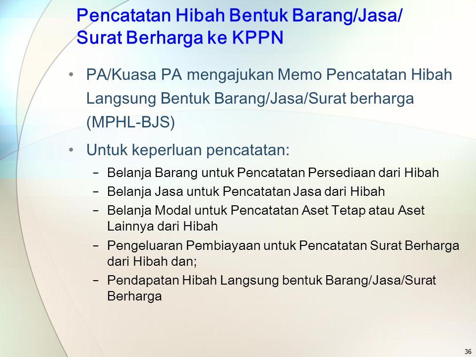 Pencatatan Hibah Bentuk Barang/Jasa/ Surat Berharga ke KPPN PA/Kuasa PA mengajukan Memo Pencatatan Hibah Langsung Bentuk Barang/Jasa/Surat berharga (M