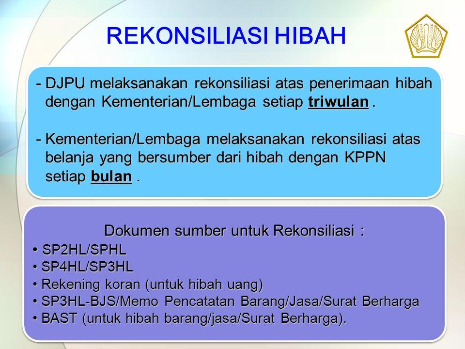REKONSILIASI HIBAH -DJPU melaksanakan rekonsiliasi atas penerimaan hibah dengan Kementerian/Lembaga setiap triwulan. - Kementerian/Lembaga melaksanaka