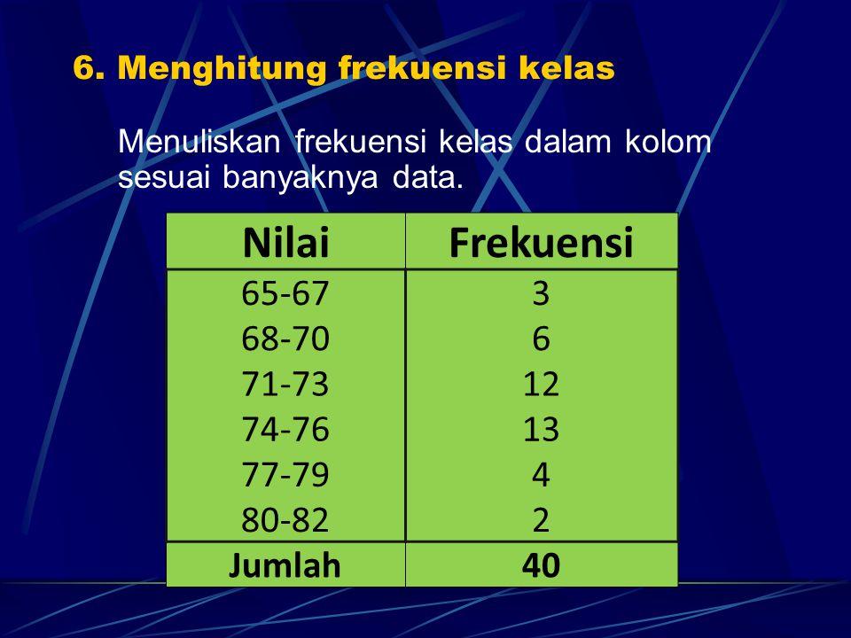 6. Menghitung frekuensi kelas Menuliskan frekuensi kelas dalam kolom sesuai banyaknya data. NilaiFrekuensi 65-673 68-706 71-7312 74-7613 77-794 80-822