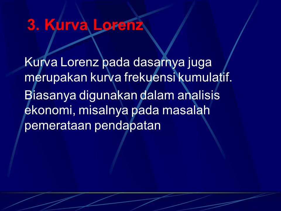 3. Kurva Lorenz Kurva Lorenz pada dasarnya juga merupakan kurva frekuensi kumulatif. Biasanya digunakan dalam analisis ekonomi, misalnya pada masalah