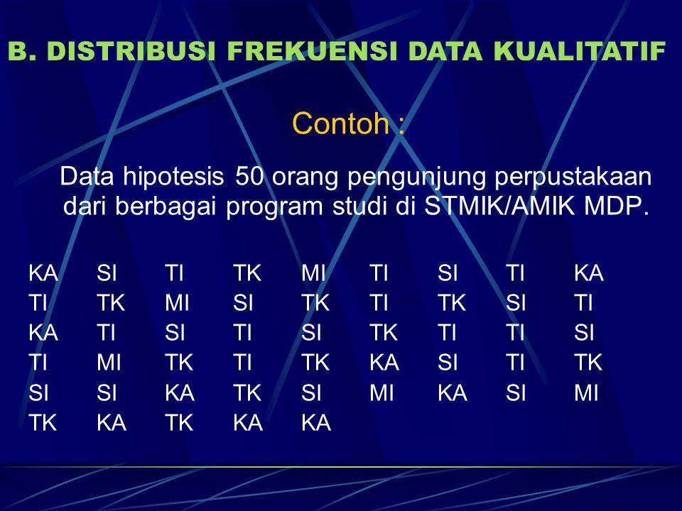 B. DISTRIBUSI FREKUENSI DATA KUALITATIF Contoh : Data hipotesis 50 orang pengunjung perpustakaan dari berbagai program studi di STMIK/AMIK MDP. KASITI