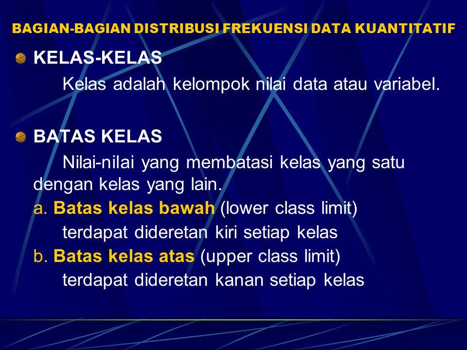 KELAS-KELAS Kelas adalah kelompok nilai data atau variabel. BATAS KELAS Nilai-nilai yang membatasi kelas yang satu dengan kelas yang lain. a. Batas ke