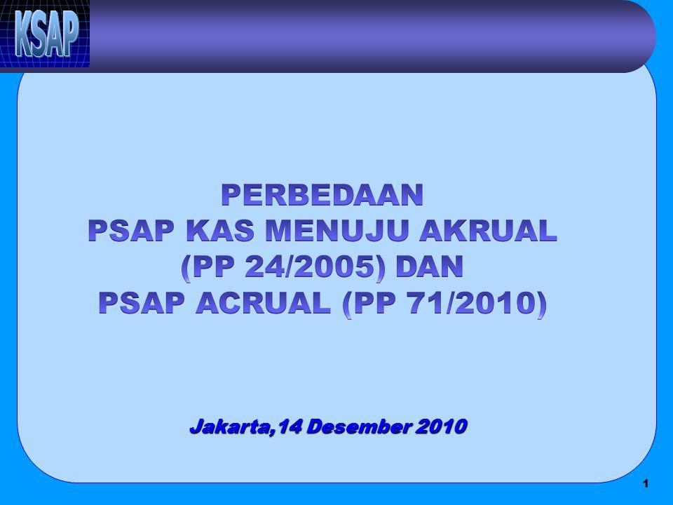 1 Jakarta,14 Desember 2010