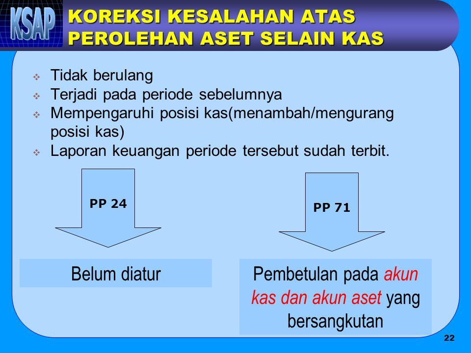 KOREKSI KESALAHAN ATAS PEROLEHAN ASET SELAIN KAS  Tidak berulang  Terjadi pada periode sebelumnya  Mempengaruhi posisi kas(menambah/mengurang posis