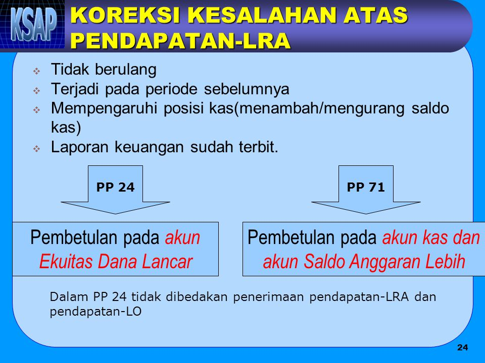 KOREKSI KESALAHAN ATAS PENDAPATAN-LRA  Tidak berulang  Terjadi pada periode sebelumnya  Mempengaruhi posisi kas(menambah/mengurang saldo kas)  Lap