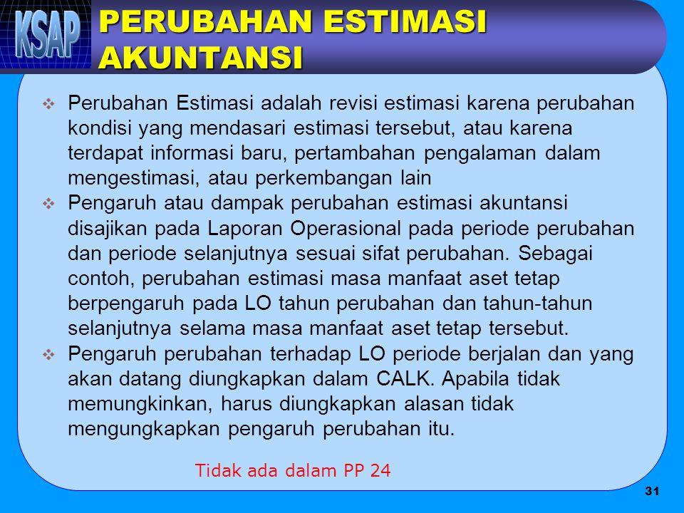 PERUBAHAN ESTIMASI AKUNTANSI  Perubahan Estimasi adalah revisi estimasi karena perubahan kondisi yang mendasari estimasi tersebut, atau karena terdap