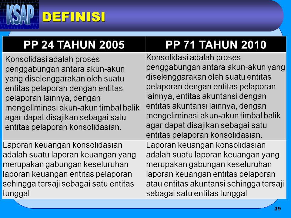 DEFINISI PP 24 TAHUN 2005PP 71 TAHUN 2010 Konsolidasi adalah proses penggabungan antara akun-akun yang diselenggarakan oleh suatu entitas pelaporan de