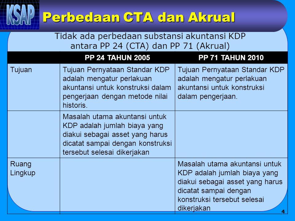 Perbedaan CTA dan Akrual PP 24 TAHUN 2005PP 71 TAHUN 2010 TujuanTujuan Pernyataan Standar KDP adalah mengatur perlakuan akuntansi untuk konstruksi dal