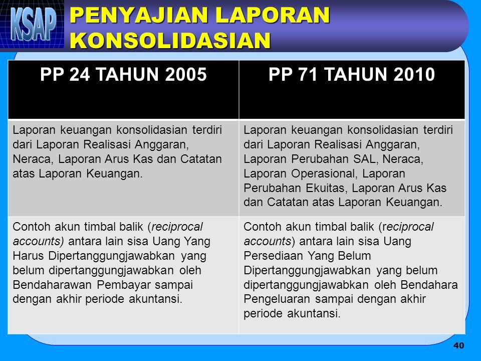 PENYAJIAN LAPORAN KONSOLIDASIAN PP 24 TAHUN 2005PP 71 TAHUN 2010 Laporan keuangan konsolidasian terdiri dari Laporan Realisasi Anggaran, Neraca, Lapor