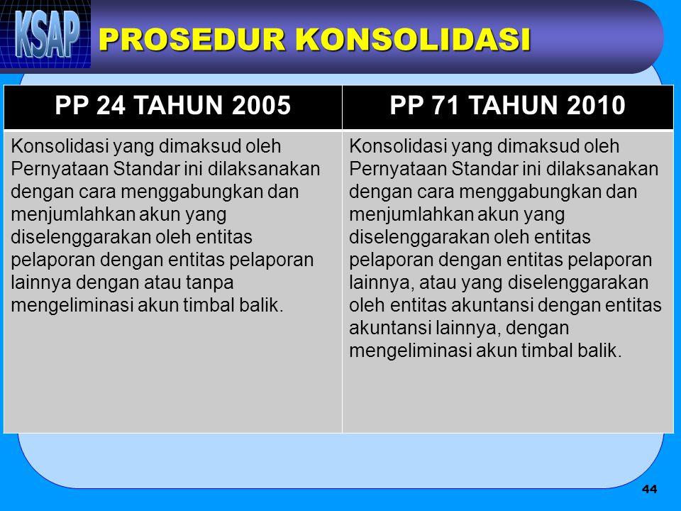 PROSEDUR KONSOLIDASI PP 24 TAHUN 2005PP 71 TAHUN 2010 Konsolidasi yang dimaksud oleh Pernyataan Standar ini dilaksanakan dengan cara menggabungkan dan