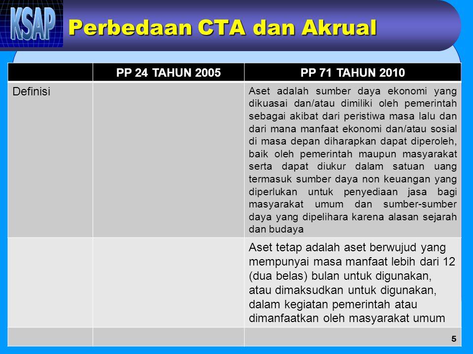 Perbedaan CTA dan Akrual PP 24 TAHUN 2005PP 71 TAHUN 2010 Definisi Aset adalah sumber daya ekonomi yang dikuasai dan/atau dimiliki oleh pemerintah seb