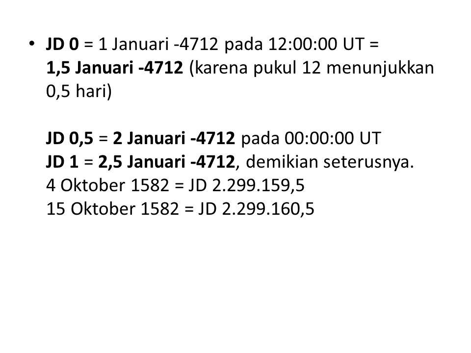 JD 0 = 1 Januari -4712 pada 12:00:00 UT = 1,5 Januari -4712 (karena pukul 12 menunjukkan 0,5 hari) JD 0,5 = 2 Januari -4712 pada 00:00:00 UT JD 1 = 2,5 Januari -4712, demikian seterusnya.