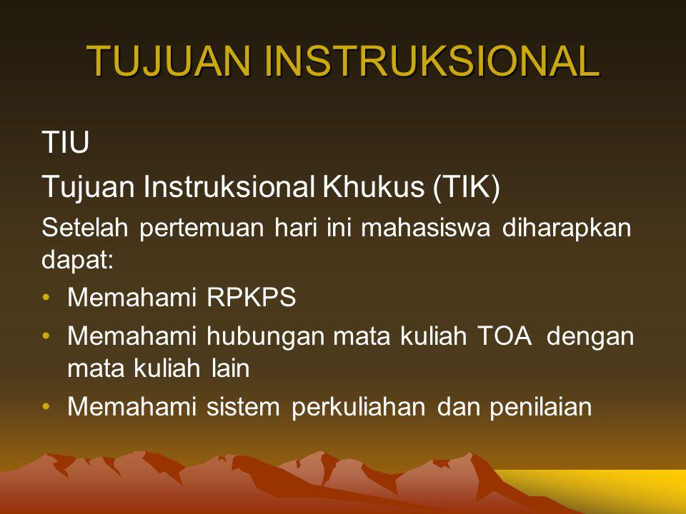 Hak Mahasiswa (Peraturan Dekan No.