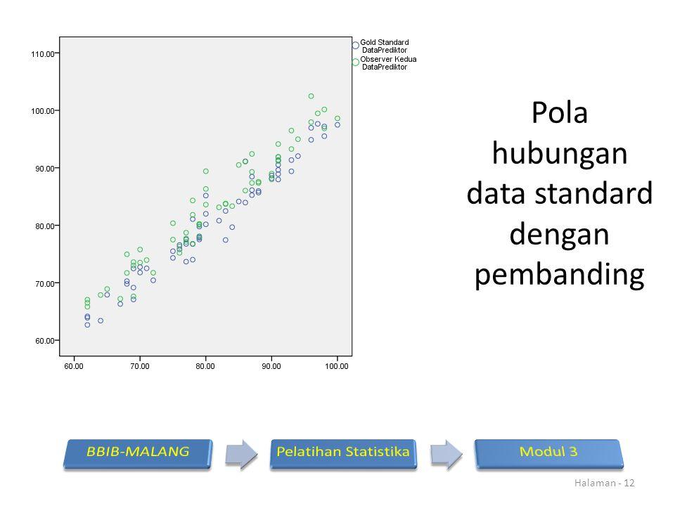 Pola hubungan data standard dengan pembanding Halaman - 12