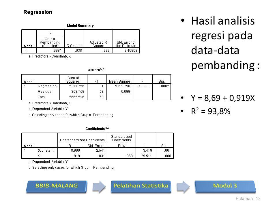 Hasil analisis regresi pada data-data pembanding : Y = 8,69 + 0,919X R 2 = 93,8% Halaman - 13