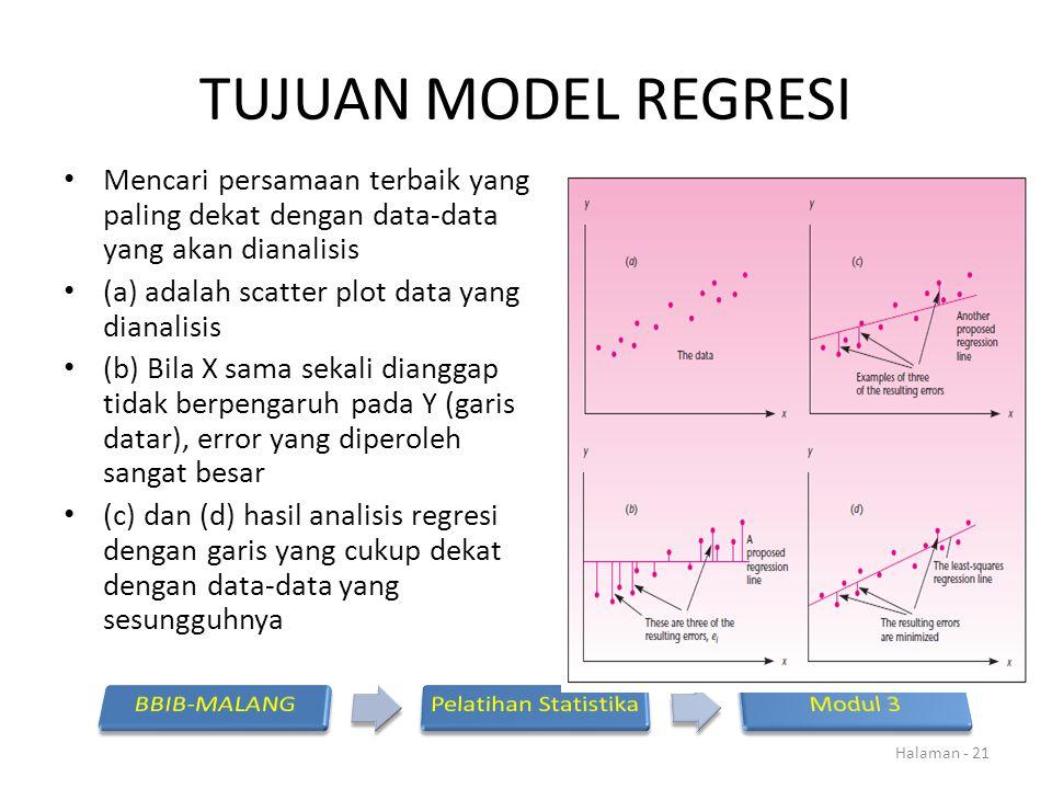 TUJUAN MODEL REGRESI Mencari persamaan terbaik yang paling dekat dengan data-data yang akan dianalisis (a) adalah scatter plot data yang dianalisis (b