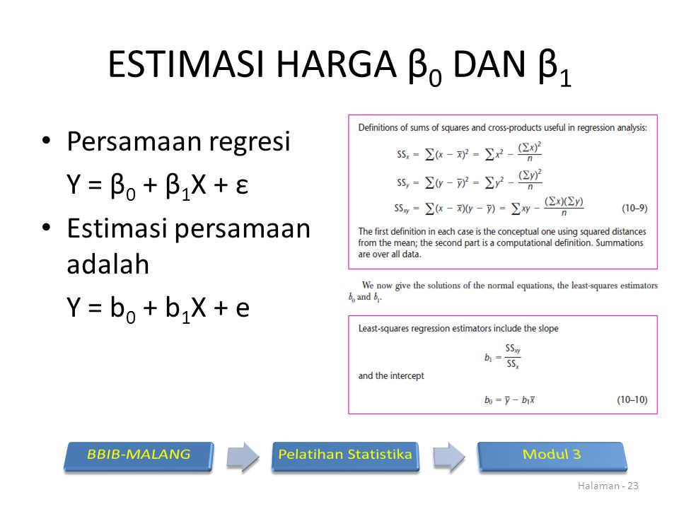 ESTIMASI HARGA β 0 DAN β 1 Persamaan regresi Y = β 0 + β 1 X + ε Estimasi persamaan adalah Y = b 0 + b 1 X + e Halaman - 23