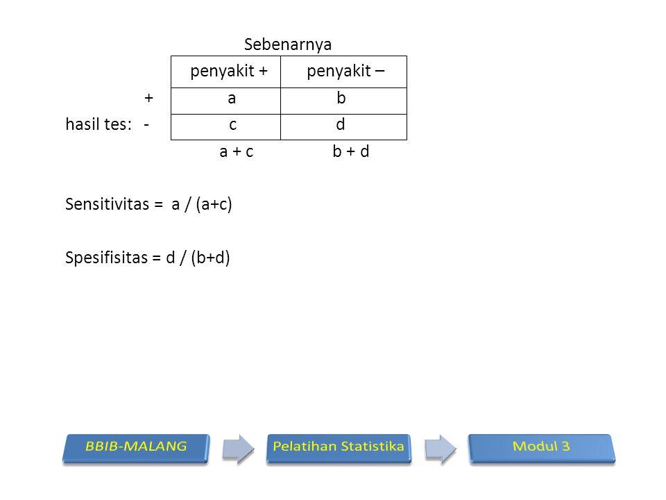 Sebenarnya penyakit +penyakit – + a b hasil tes: - c d a + c b + d Sensitivitas = a / (a+c) Spesifisitas = d / (b+d)