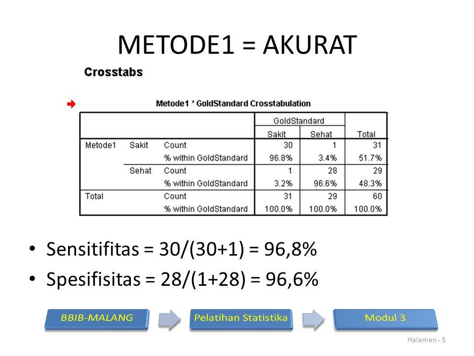METODE1 = AKURAT Sensitifitas = 30/(30+1) = 96,8% Spesifisitas = 28/(1+28) = 96,6% Halaman - 5