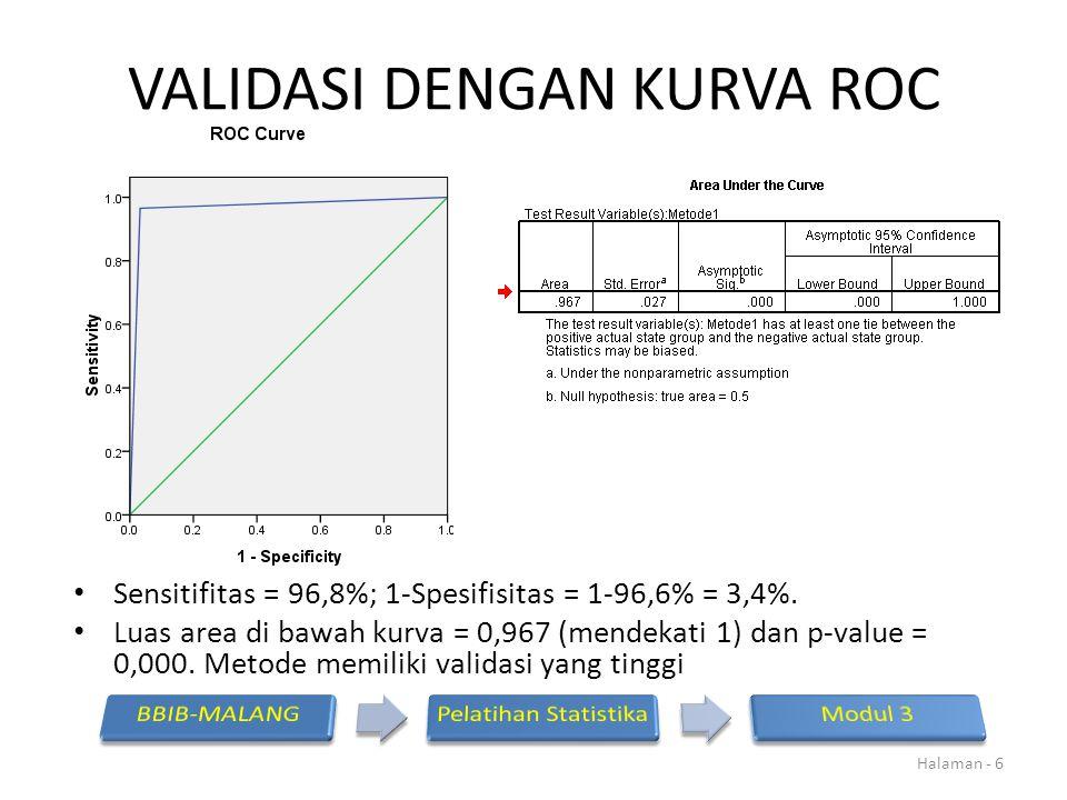 VALIDASI DENGAN KURVA ROC Sensitifitas = 96,8%; 1-Spesifisitas = 1-96,6% = 3,4%. Luas area di bawah kurva = 0,967 (mendekati 1) dan p-value = 0,000. M