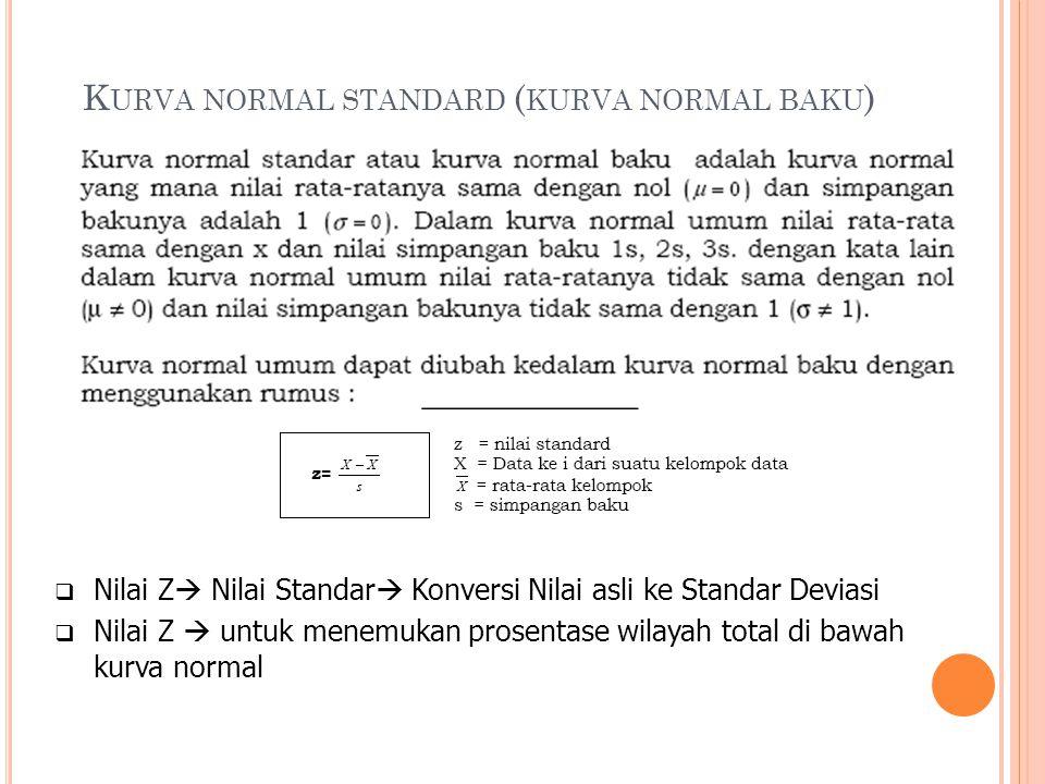 K URVA NORMAL STANDARD ( KURVA NORMAL BAKU )  Nilai Z  Nilai Standar  Konversi Nilai asli ke Standar Deviasi  Nilai Z  untuk menemukan prosentase