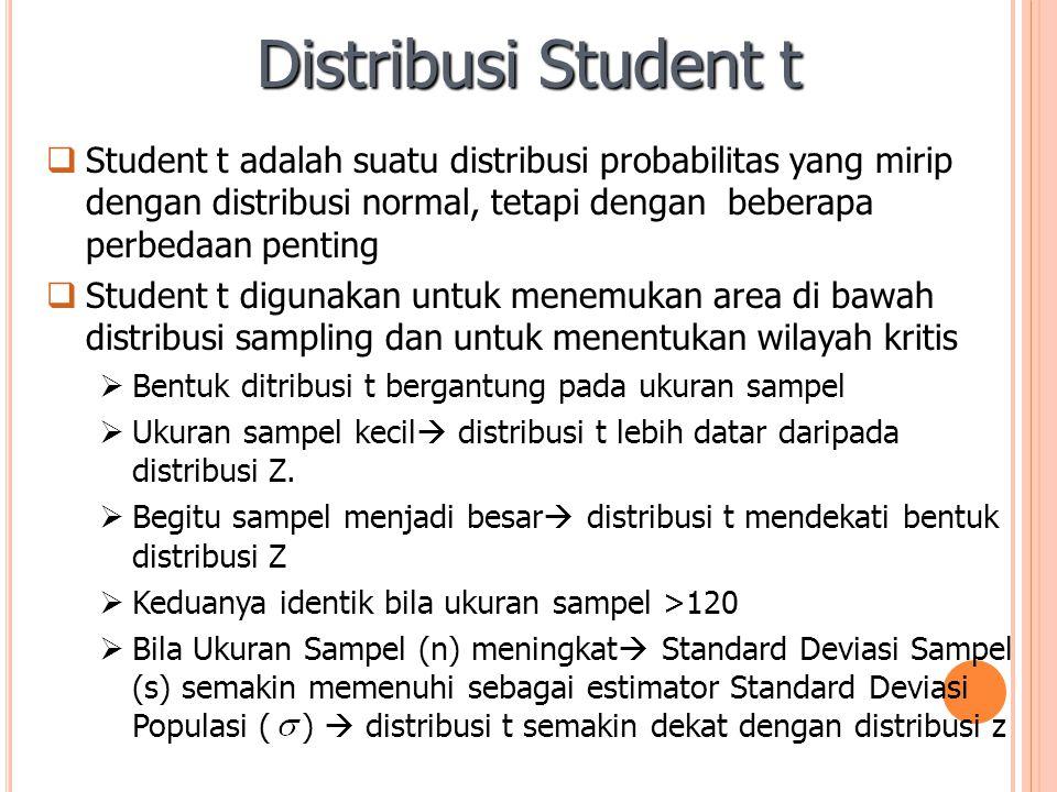 Distribusi Student t  Student t adalah suatu distribusi probabilitas yang mirip dengan distribusi normal, tetapi dengan beberapa perbedaan penting 
