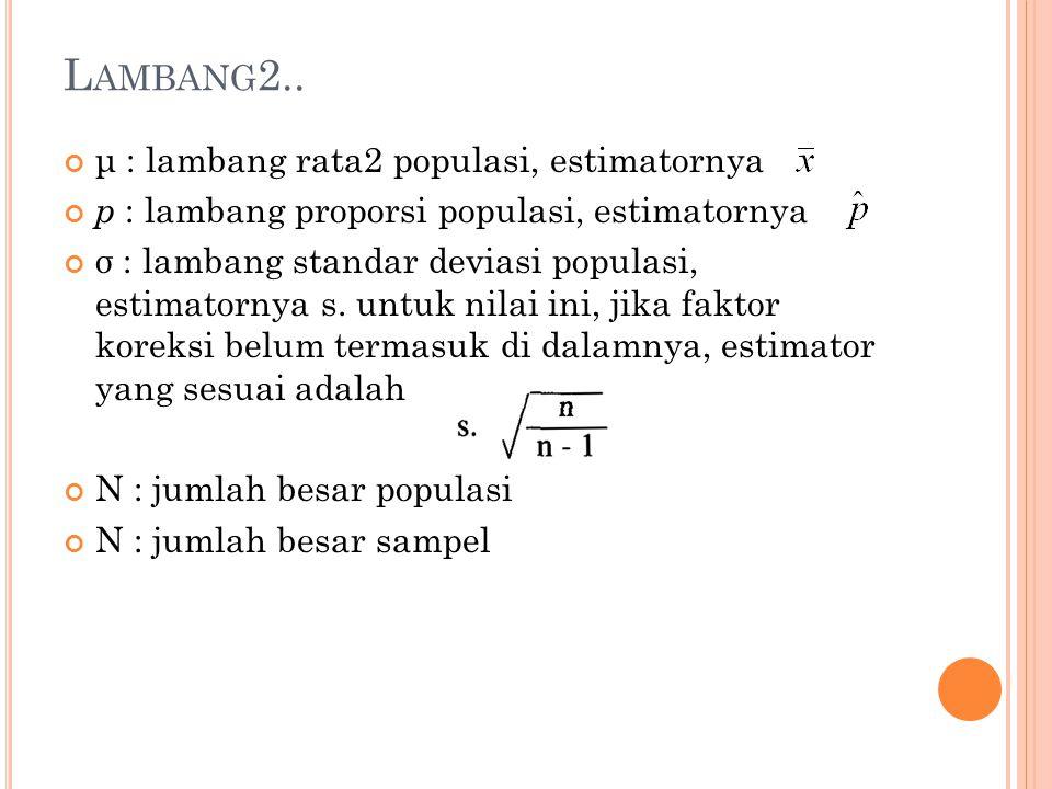 L AMBANG 2.. μ : lambang rata2 populasi, estimatornya p : lambang proporsi populasi, estimatornya σ : lambang standar deviasi populasi, estimatornya s