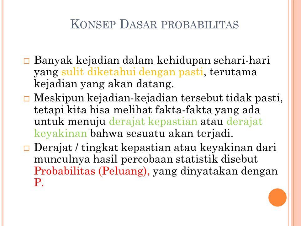 K ONSEP D ASAR PROBABILITAS 7  Banyak kejadian dalam kehidupan sehari-hari yang sulit diketahui dengan pasti, terutama kejadian yang akan datang.  M