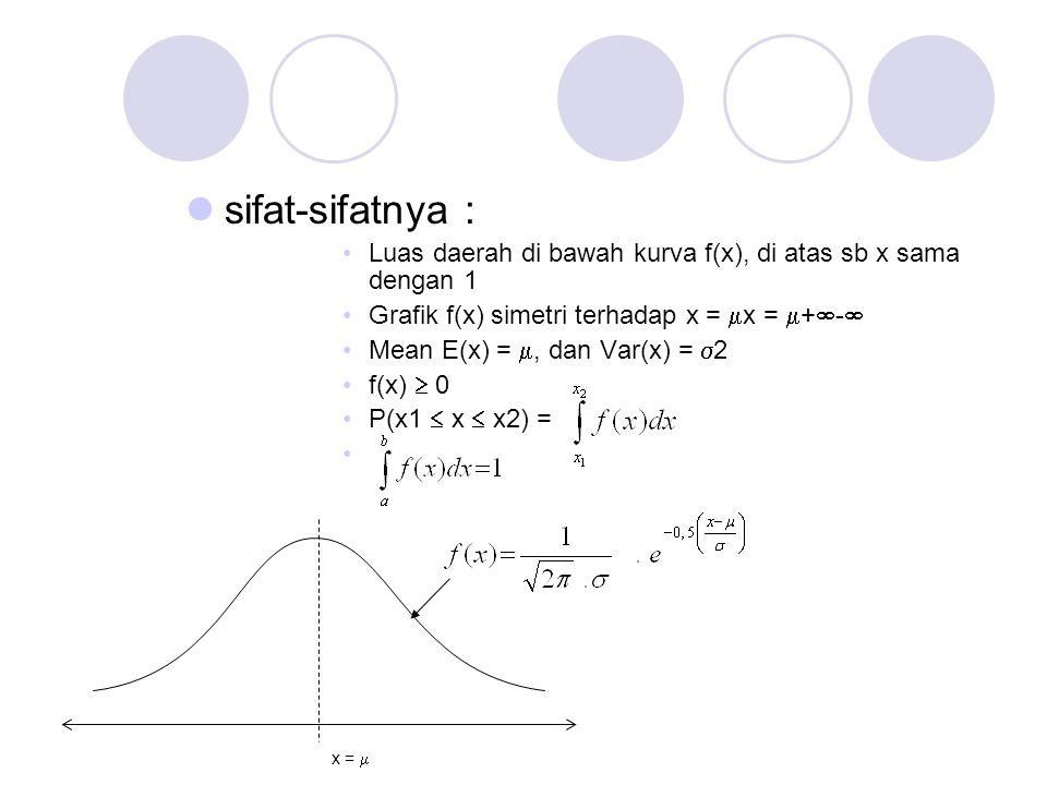 sifat-sifatnya : Luas daerah di bawah kurva f(x), di atas sb x sama dengan 1 Grafik f(x) simetri terhadap x =  x =  +  -  Mean E(x) = , dan Var(x) =  2 f(x)  0 P(x1  x  x2) = x = 