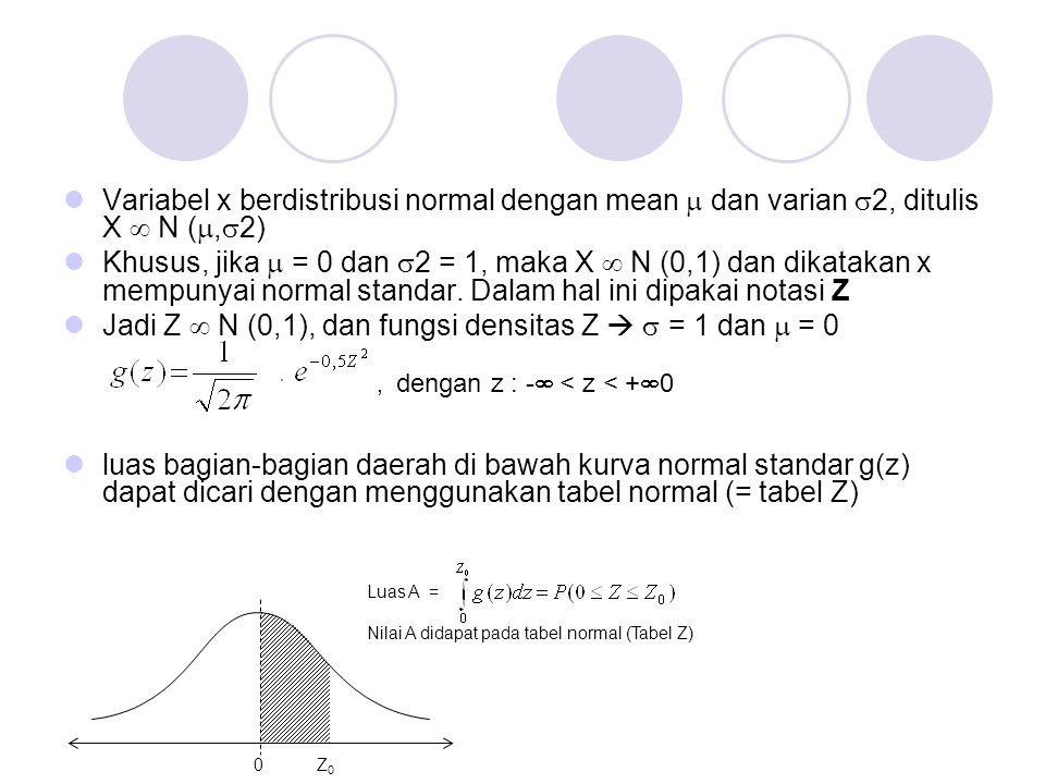 Variabel x berdistribusi normal dengan mean  dan varian  2, ditulis X  N ( ,  2) Khusus, jika  = 0 dan  2 = 1, maka X  N (0,1) dan dikatakan x