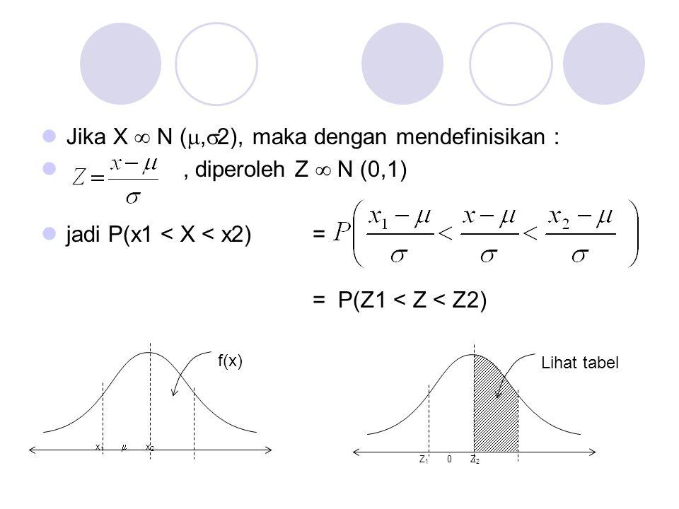 Jika X  N ( ,  2), maka dengan mendefinisikan :, diperoleh Z  N (0,1) jadi P(x1 < X < x2) = = P(Z1 < Z < Z2) x 1  x 2 f(x) Z 1 0 Z 2 Lihat tabel