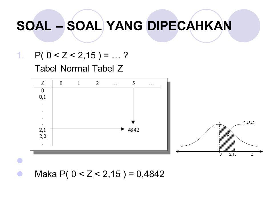 SOAL – SOAL YANG DIPECAHKAN 1.P( 0 < Z < 2,15 ) = … ? Tabel Normal Tabel Z Maka P( 0 < Z < 2,15 ) = 0,4842 0 2,15 Z 0,4842