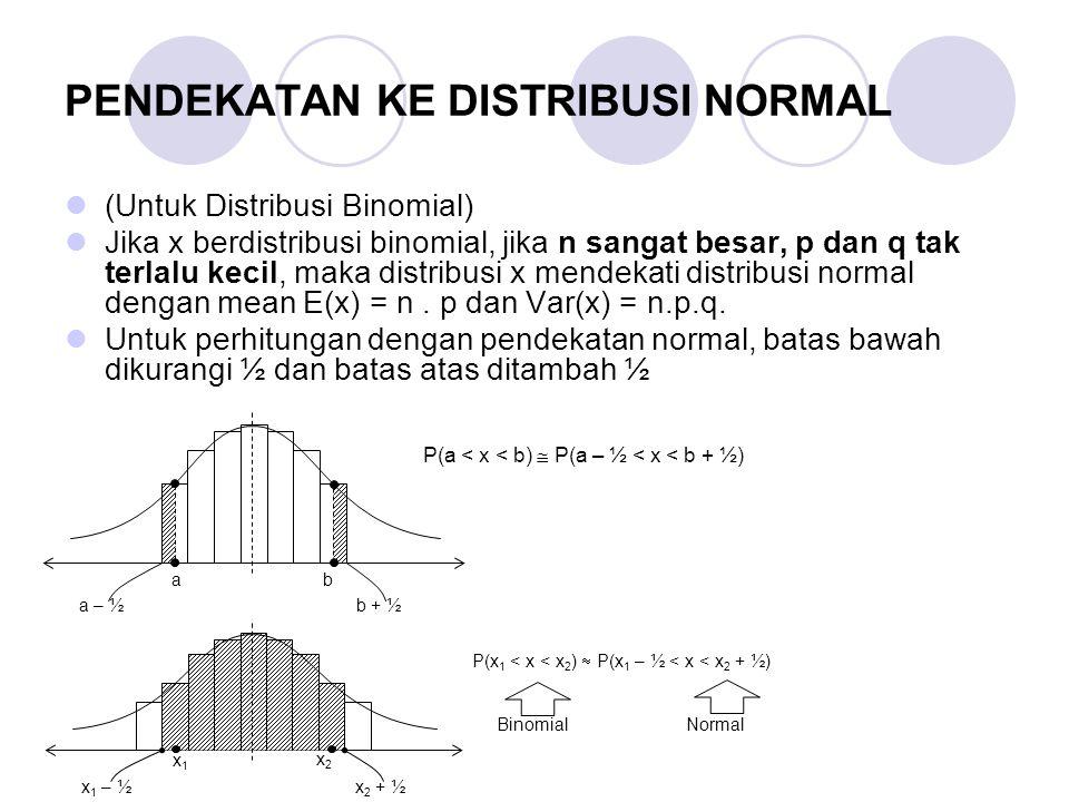 PENDEKATAN KE DISTRIBUSI NORMAL (Untuk Distribusi Binomial) Jika x berdistribusi binomial, jika n sangat besar, p dan q tak terlalu kecil, maka distribusi x mendekati distribusi normal dengan mean E(x) = n.