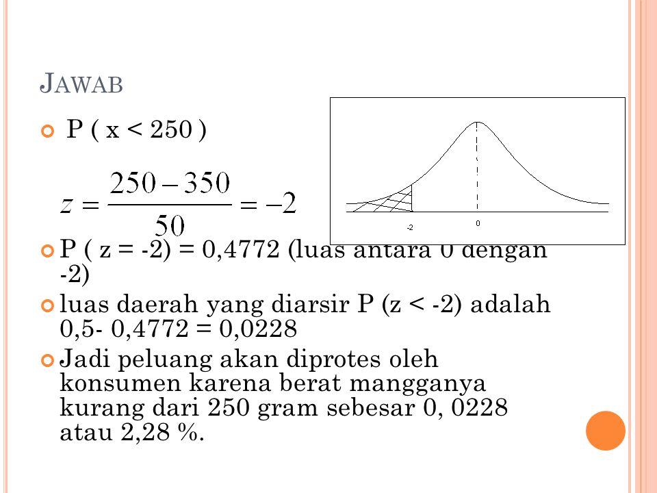 J AWAB P ( x < 250 ) P ( z = -2) = 0,4772 (luas antara 0 dengan -2) luas daerah yang diarsir P (z < -2) adalah 0,5- 0,4772 = 0,0228 Jadi peluang akan
