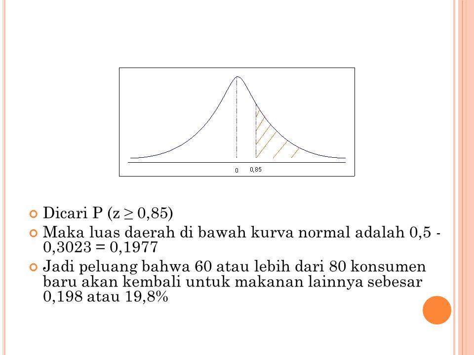 Dicari P (z ≥ 0,85) Maka luas daerah di bawah kurva normal adalah 0,5 - 0,3023 = 0,1977 Jadi peluang bahwa 60 atau lebih dari 80 konsumen baru akan ke