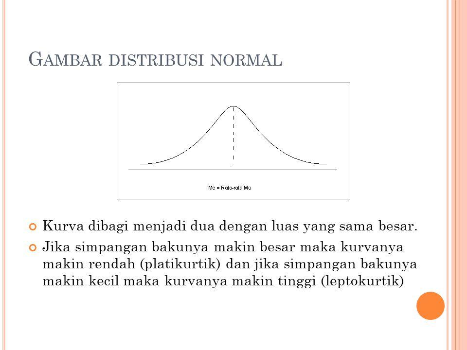G AMBAR DISTRIBUSI NORMAL Kurva dibagi menjadi dua dengan luas yang sama besar. Jika simpangan bakunya makin besar maka kurvanya makin rendah (platiku