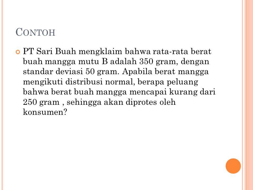 C ONTOH PT Sari Buah mengklaim bahwa rata-rata berat buah mangga mutu B adalah 350 gram, dengan standar deviasi 50 gram. Apabila berat mangga mengikut