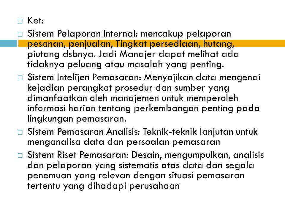  Ket:  Sistem Pelaporan Internal: mencakup pelaporan pesanan, penjualan, Tingkat persediaan, hutang, piutang dsbnya. Jadi Manajer dapat melihat ada