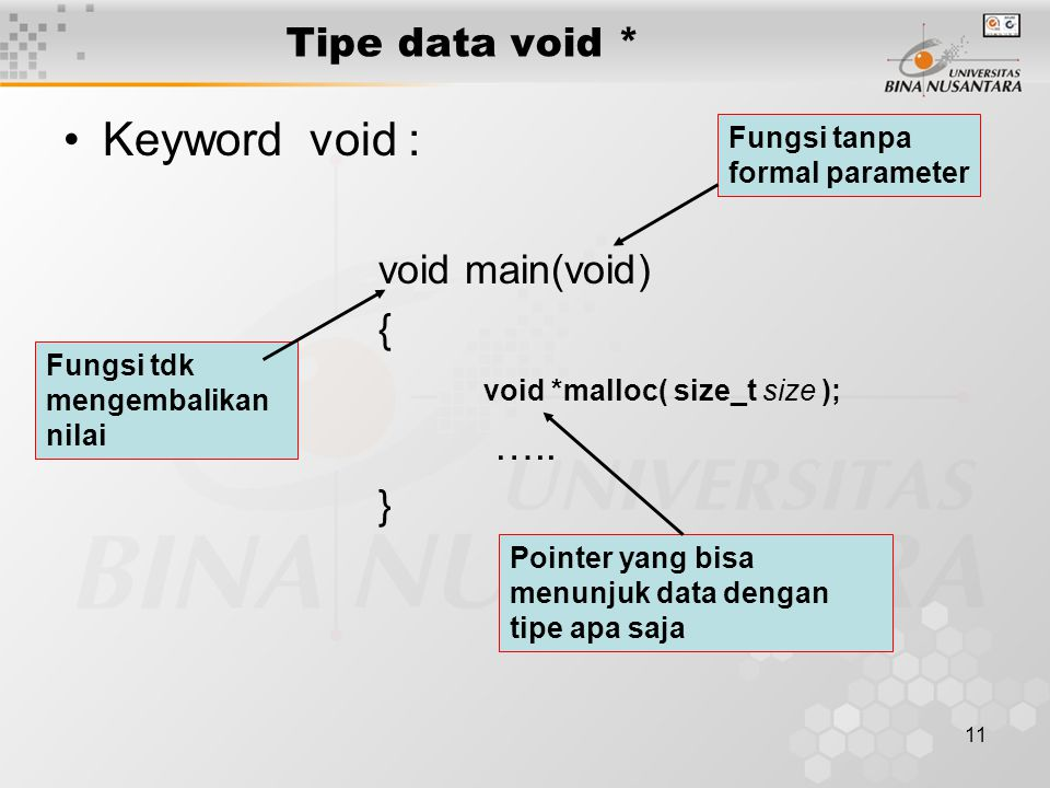 11 Tipe data void * Keyword void : void main(void) { void *malloc( size_t size ); …..
