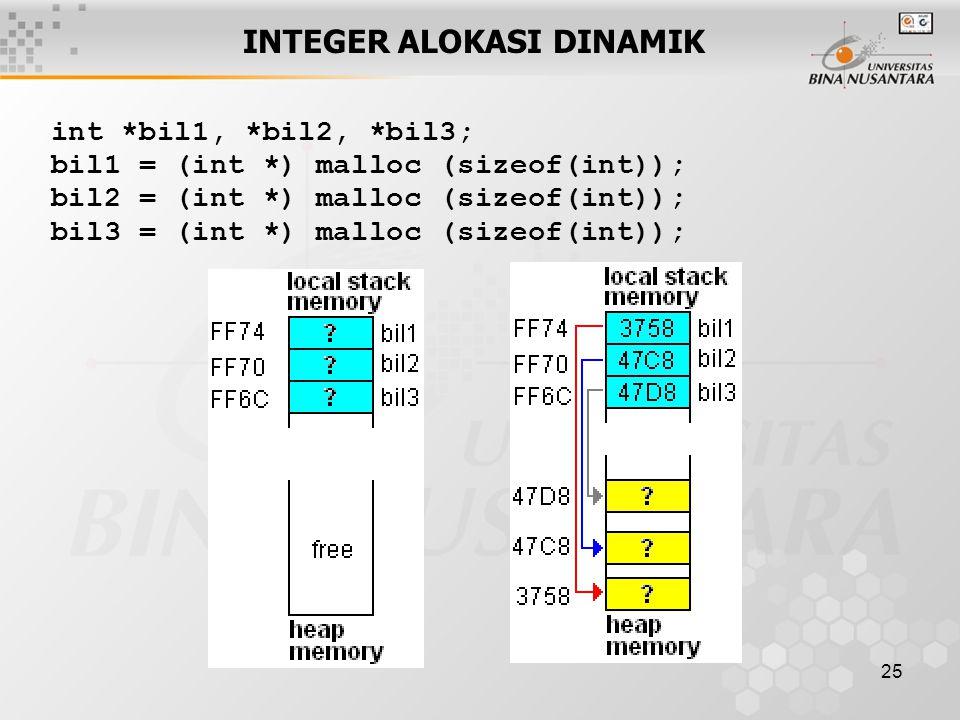 25 INTEGER ALOKASI DINAMIK int *bil1, *bil2, *bil3; bil1 = (int *) malloc (sizeof(int)); bil2 = (int *) malloc (sizeof(int)); bil3 = (int *) malloc (s